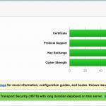 サーバ証明書を入れた時に一緒にやっておきたい暗号スイート設定